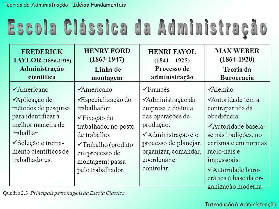 Teorias da Administração – Idéias Fundamentais Introdução à Administração Quadro 2.3 Principais personagens da Escola Clássica. FREDERICK TAYLOR (1856