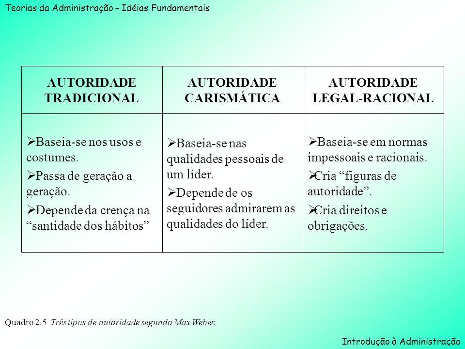Teorias da Administração – Idéias Fundamentais Introdução à Administração Quadro 2.5 Três tipos de autoridade segundo Max Weber. Baseia-se em normas i