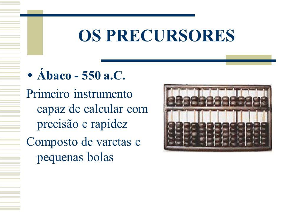 1ª Geração Tecnologia de Válvulas (1940 – 1955) ENIAC - 1945