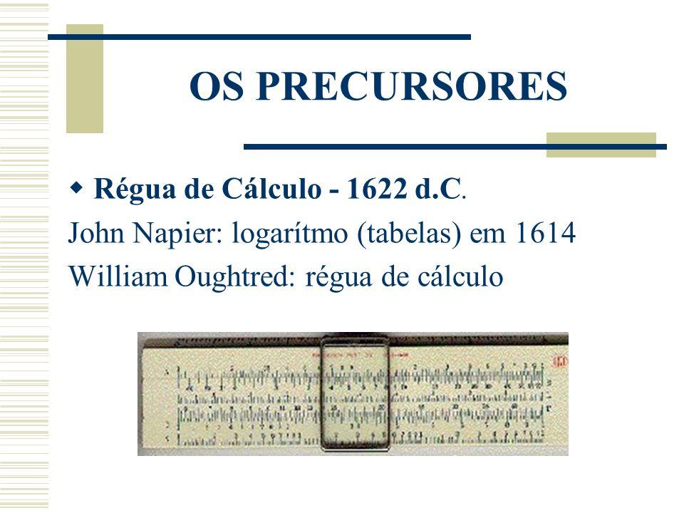 OS PRECURSORES Relógio Calculador – 1623 Wilhel Schickard – Alemanha Capaz de somar e subtrair 6 dígitos, e quando o resultado era maior tocava um sino Operações eram feitas por manivela