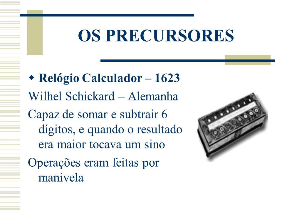 OS PRECURSORES Máquina de Pascal – 1642 Primeira calculadora mecânica Fracasso: não foram produzidas mais de cinqüenta unidades e seu preço era excessivamente alto
