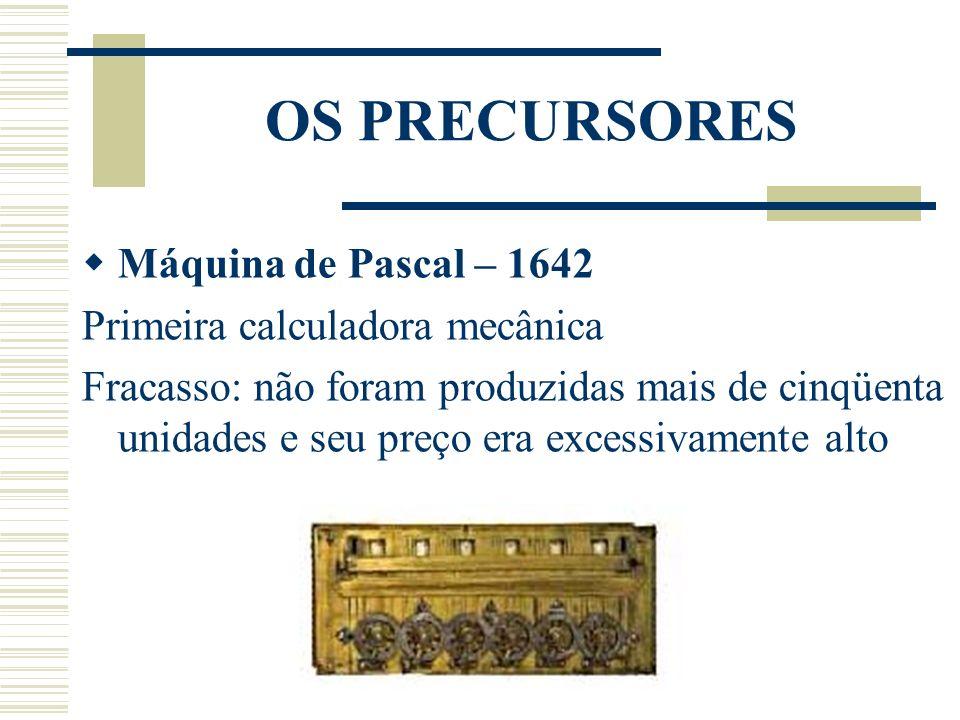 OS PRECURSORES Calculadora de Leibniz - 1672 Aprimoramento do modelo de Pascal Operações fundamentais e ainda extração da raiz quadrada