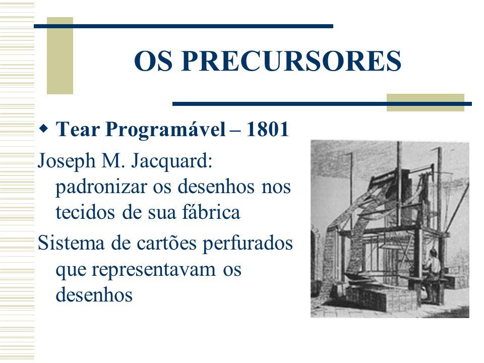 OS PRECURSORES Máquina que ficou no papel – 1822 Calcular funções (logarítmicas, trigonométricas, etc) sem o auxílio de operador Charles Babbage não conseguiu construir Protótipo: Máquina Analítica