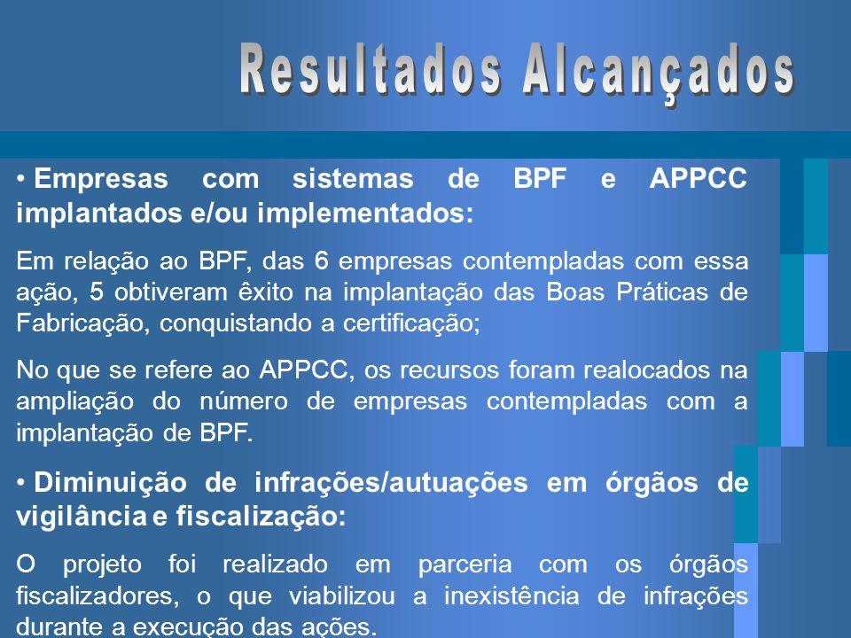 Empresas com sistemas de BPF e APPCC implantados e/ou implementados: Em relação ao BPF, das 6 empresas contempladas com essa ação, 5 obtiveram êxito n