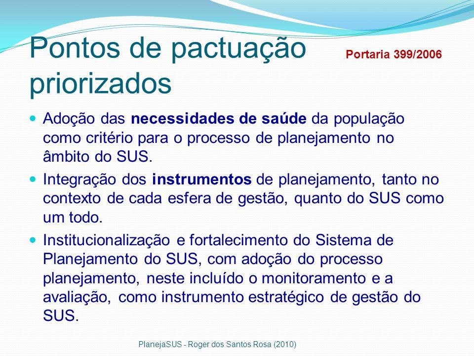 Pontos de pactuação priorizados Adoção das necessidades de saúde da população como critério para o processo de planejamento no âmbito do SUS. Integraç