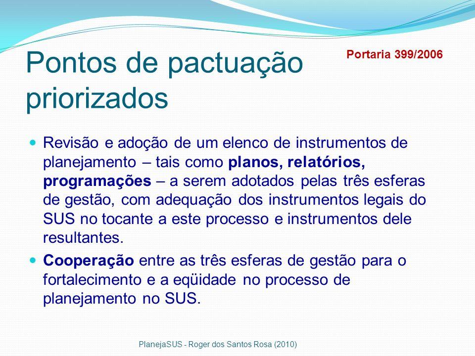 Pontos de pactuação priorizados Revisão e adoção de um elenco de instrumentos de planejamento – tais como planos, relatórios, programações – a serem a