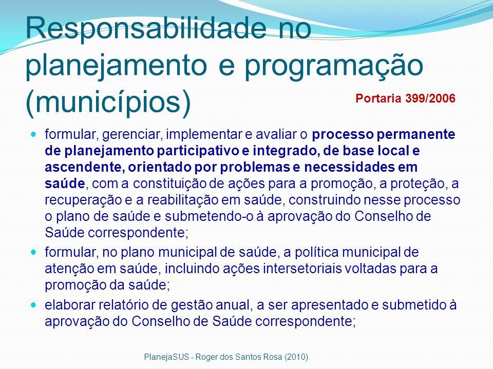 Responsabilidade no planejamento e programação (municípios) formular, gerenciar, implementar e avaliar o processo permanente de planejamento participa