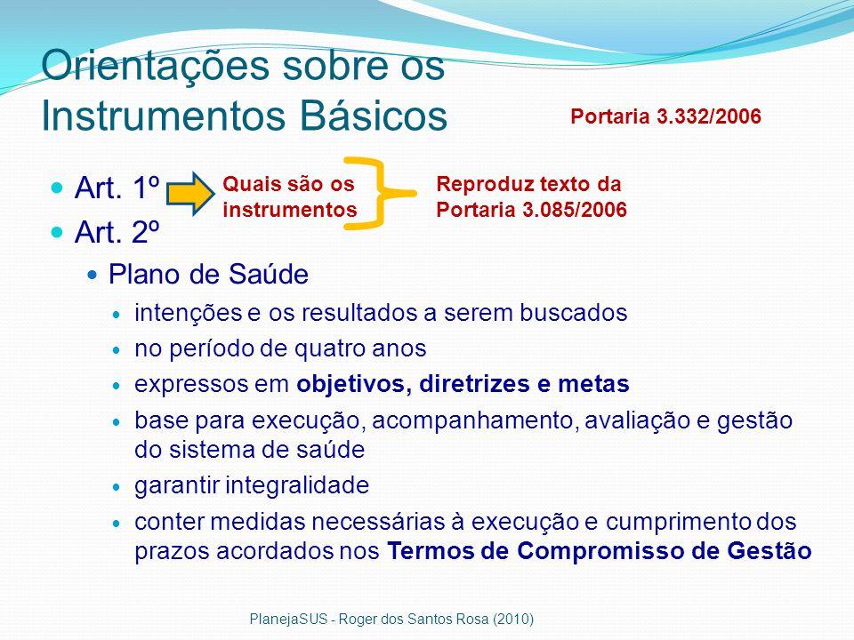 Orientações sobre os Instrumentos Básicos Art. 1º Art. 2º Plano de Saúde intenções e os resultados a serem buscados no período de quatro anos expresso