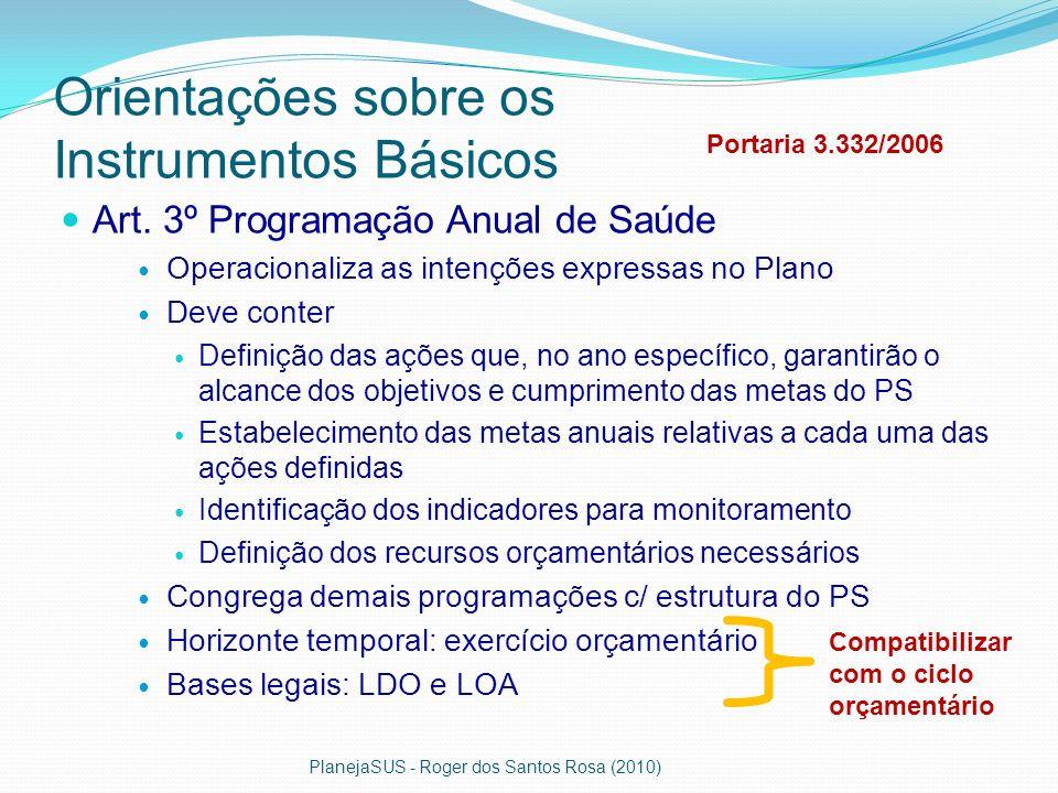 Orientações sobre os Instrumentos Básicos Art. 3º Programação Anual de Saúde Operacionaliza as intenções expressas no Plano Deve conter Definição das