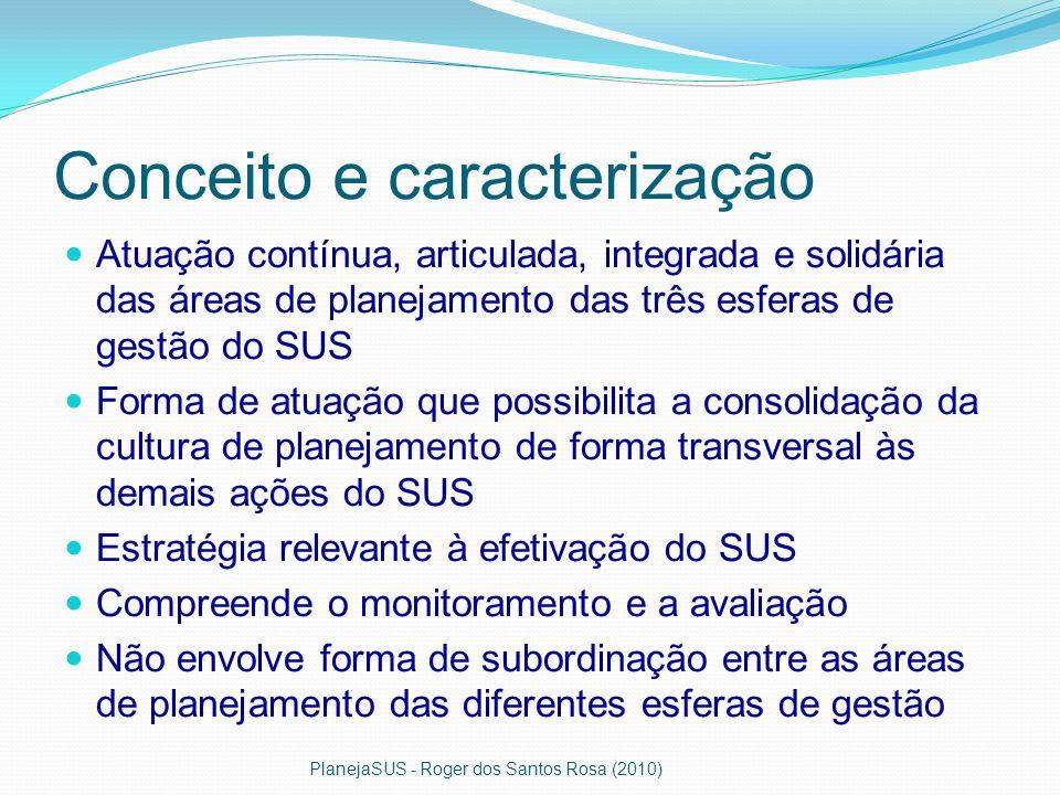 Pacto pela Saúde Pacto pela Vida Pacto em Defesa do SUS Pacto de Gestão Prioridades Definir a responsabilidade sanitária de cada instância gestora Estabelecer as diretrizes para gestão do SUS com ênfase PlanejaSUS - Roger dos Santos Rosa (2010) Descentralização Regionalização Financiamento Programação Pactuada e Integrada Regulação Participação e Controle Social Planejamento Gestão do Trabalho Educação na Saúde Portaria 399/2006