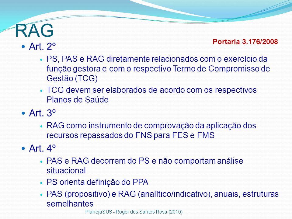 RAG Art. 2º PS, PAS e RAG diretamente relacionados com o exercício da função gestora e com o respectivo Termo de Compromisso de Gestão (TCG) TCG devem