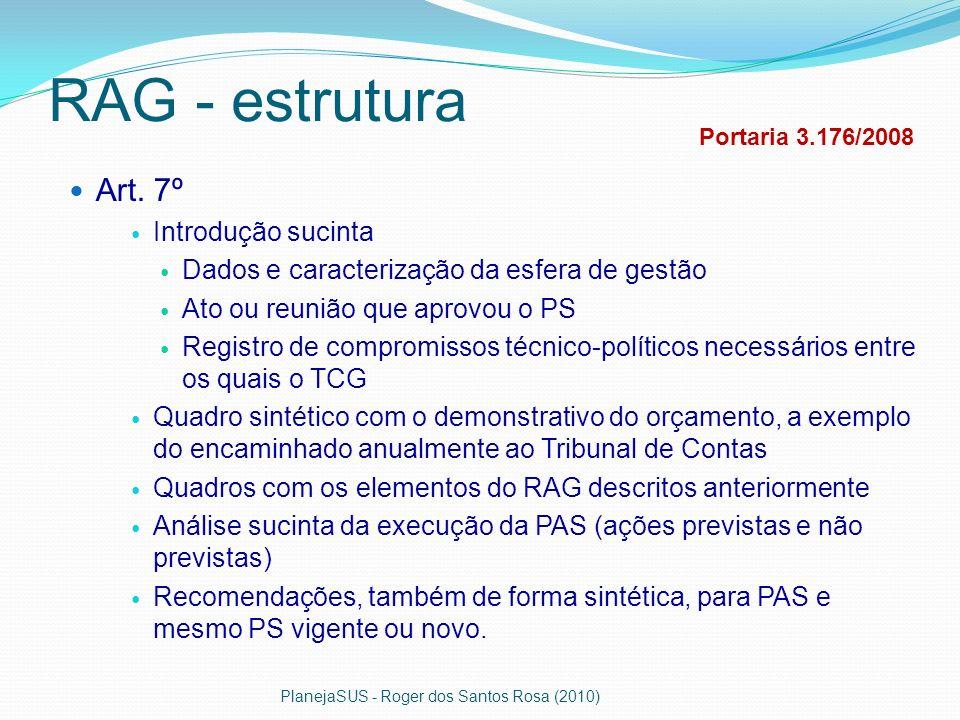 RAG - estrutura Art. 7º Introdução sucinta Dados e caracterização da esfera de gestão Ato ou reunião que aprovou o PS Registro de compromissos técnico