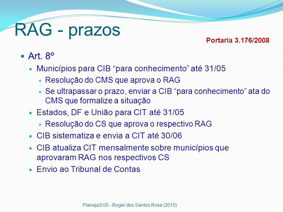RAG - prazos Art. 8º Municípios para CIB para conhecimento até 31/05 Resolução do CMS que aprova o RAG Se ultrapassar o prazo, enviar a CIB para conhe