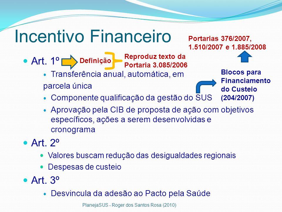 Incentivo Financeiro Art. 1º Transferência anual, automática, em parcela única Componente qualificação da gestão do SUS Aprovação pela CIB de proposta