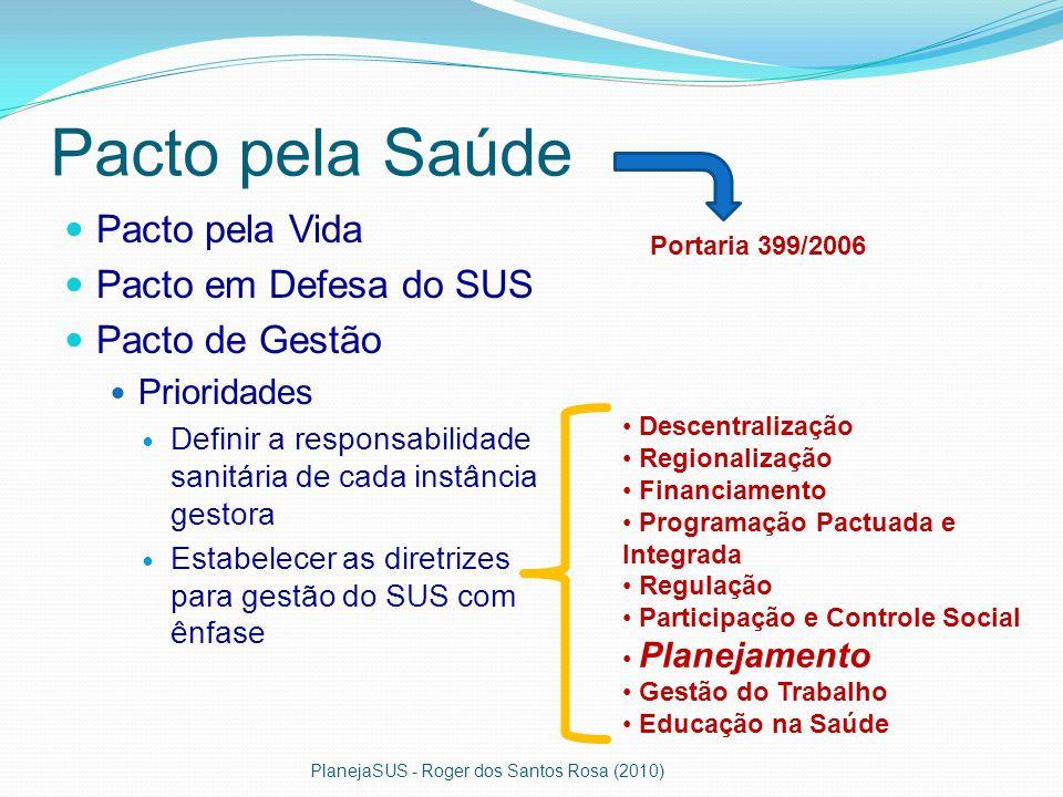 Pacto pela Saúde Pacto pela Vida Pacto em Defesa do SUS Pacto de Gestão Prioridades Definir a responsabilidade sanitária de cada instância gestora Est
