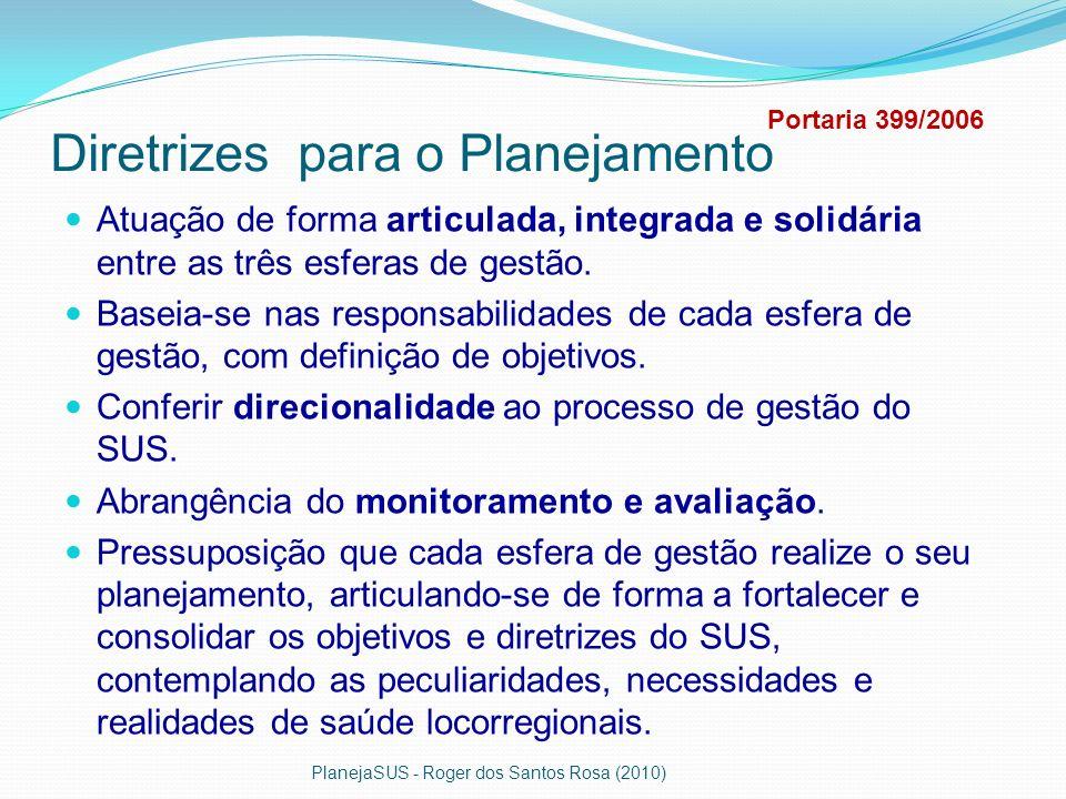 Diretrizes Busca, como parte do ciclo de gestão, de forma tripartite, a pactuação de bases funcionais do planejamento, monitoramento e avaliação do SUS.