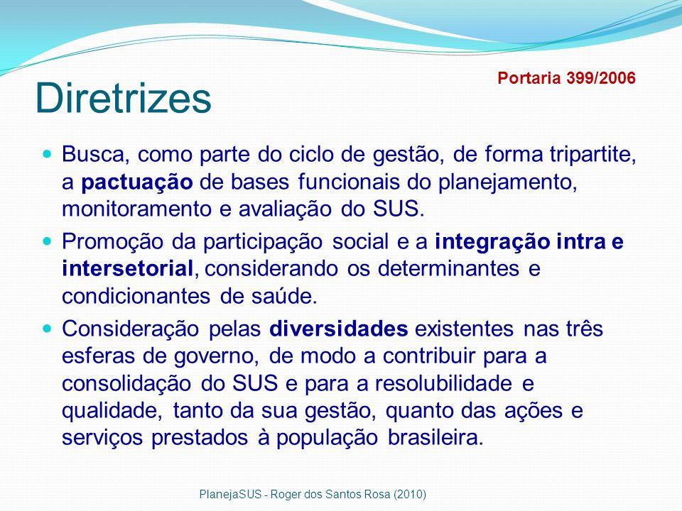 Diretrizes Busca, como parte do ciclo de gestão, de forma tripartite, a pactuação de bases funcionais do planejamento, monitoramento e avaliação do SU