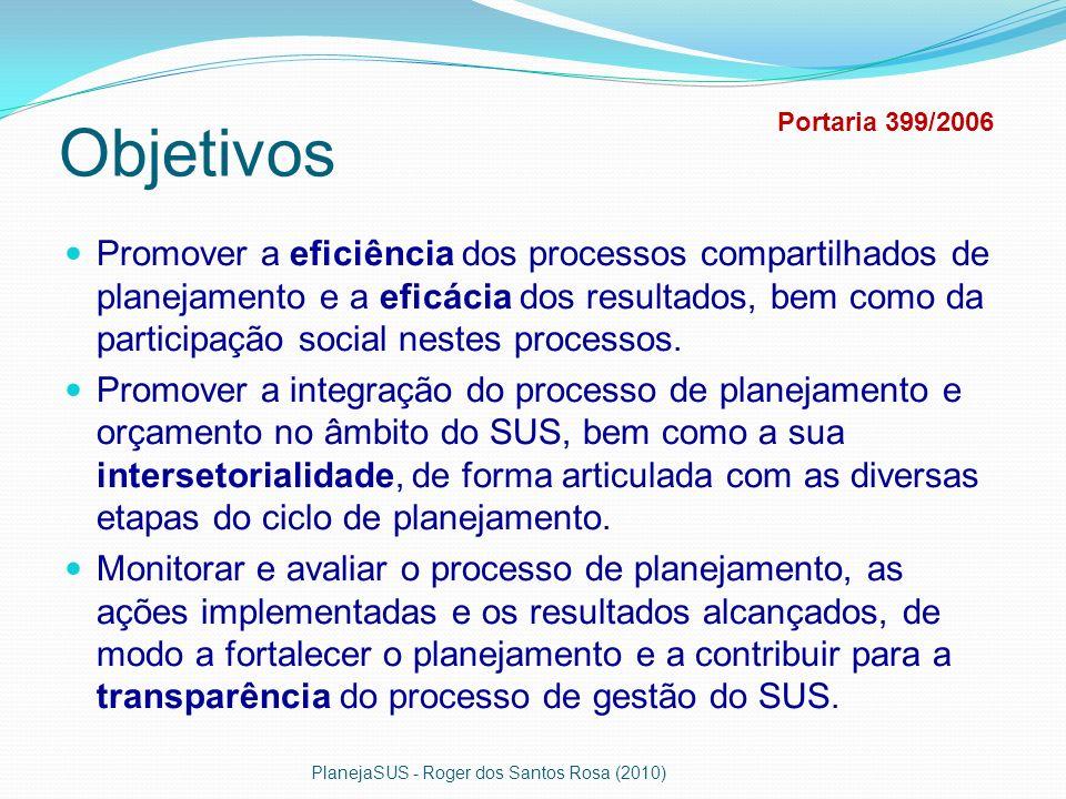 Objetivos Promover a eficiência dos processos compartilhados de planejamento e a eficácia dos resultados, bem como da participação social nestes proce
