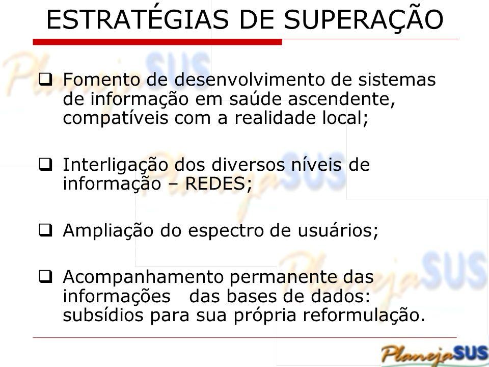 ESTRATÉGIAS DE SUPERAÇÃO Fomento de desenvolvimento de sistemas de informação em saúde ascendente, compatíveis com a realidade local; Interligação dos