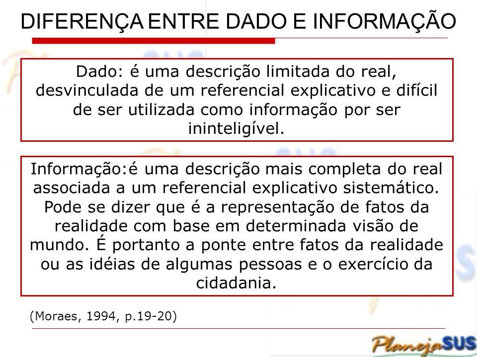 Dado: é uma descrição limitada do real, desvinculada de um referencial explicativo e difícil de ser utilizada como informação por ser ininteligível. I