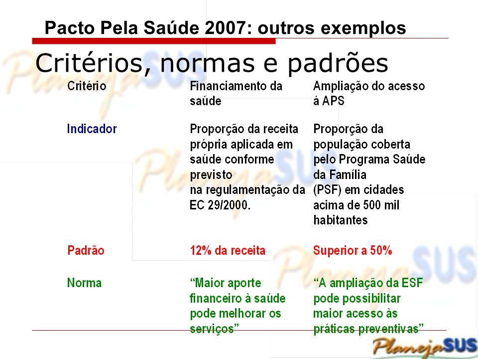 Critérios, normas e padrões Pacto Pela Saúde 2007: outros exemplos