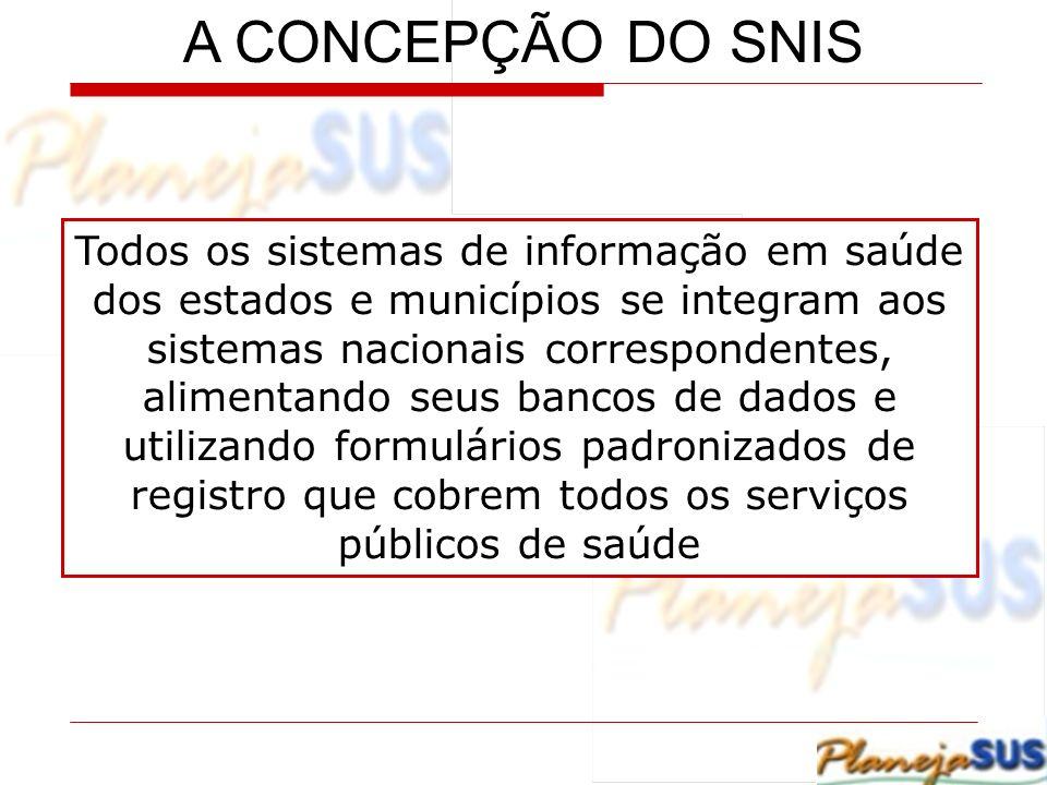 Todos os sistemas de informação em saúde dos estados e municípios se integram aos sistemas nacionais correspondentes, alimentando seus bancos de dados
