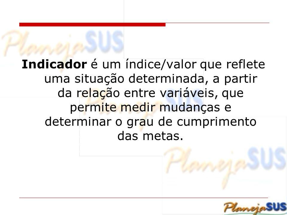 Indicador é um índice/valor que reflete uma situação determinada, a partir da relação entre variáveis, que permite medir mudanças e determinar o grau