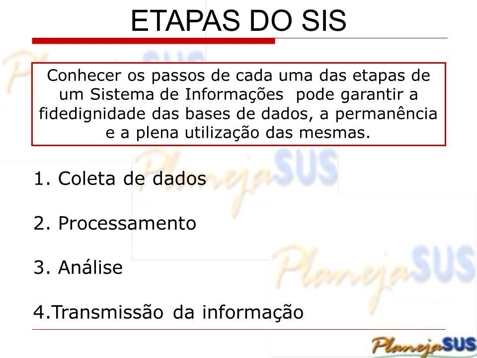 ETAPAS DO SIS 1. Coleta de dados 2. Processamento 3. Análise 4.Transmissão da informação Conhecer os passos de cada uma das etapas de um Sistema de In