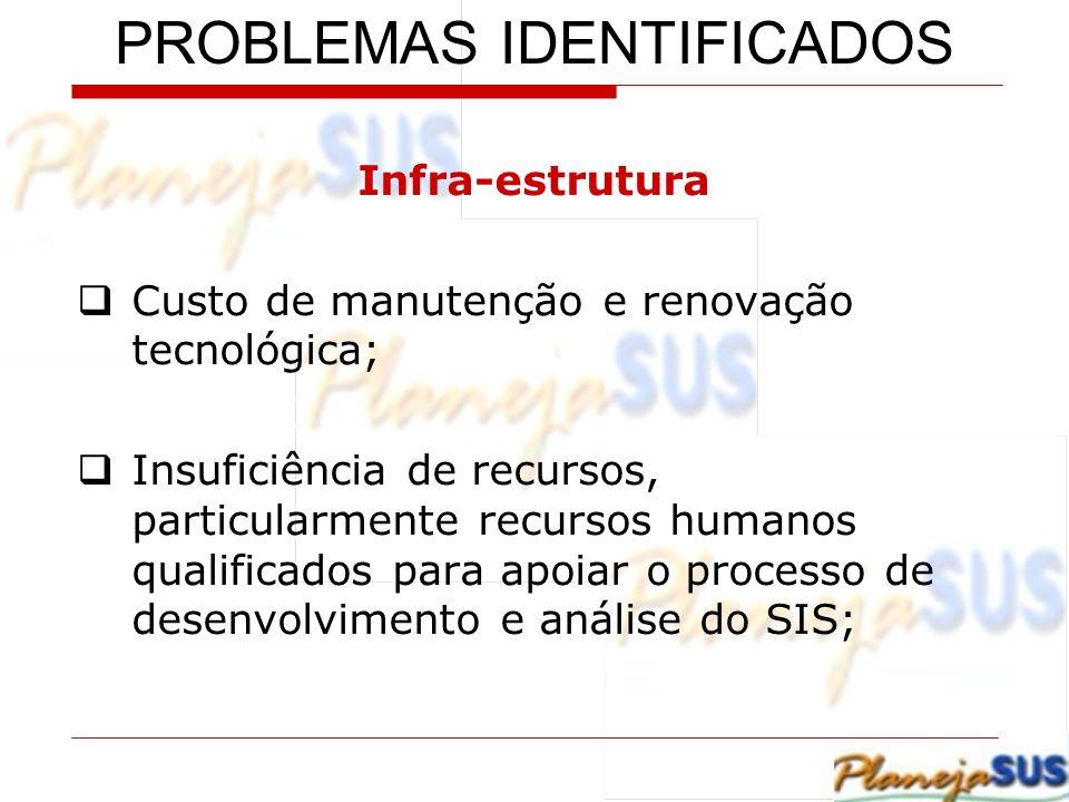 Infra-estrutura Custo de manutenção e renovação tecnológica; Insuficiência de recursos, particularmente recursos humanos qualificados para apoiar o pr