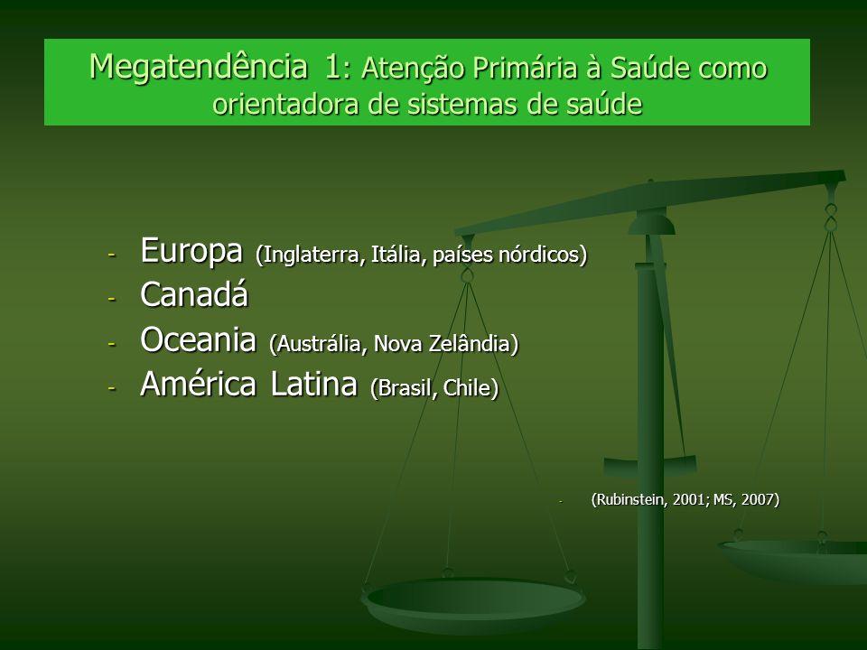 Megatendência 1 : Atenção Primária à Saúde como orientadora de sistemas de saúde - Europa (Inglaterra, Itália, países nórdicos) - Canadá - Oceania (Au