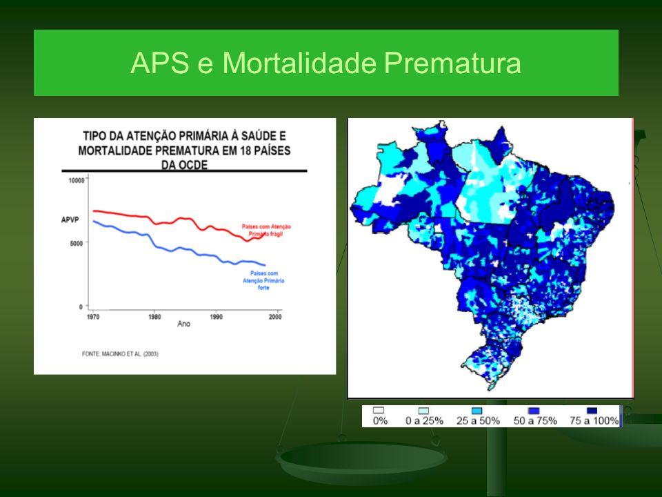 APS e Mortalidade Prematura