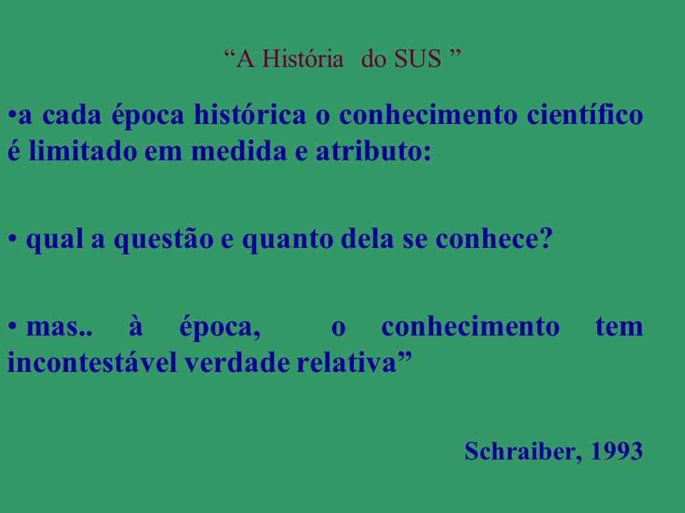 A História do SUS...o conhecimento e a concepção de mundo decorrente das opções teóricas e conceituais... não são livres e sim conformadas em contexto