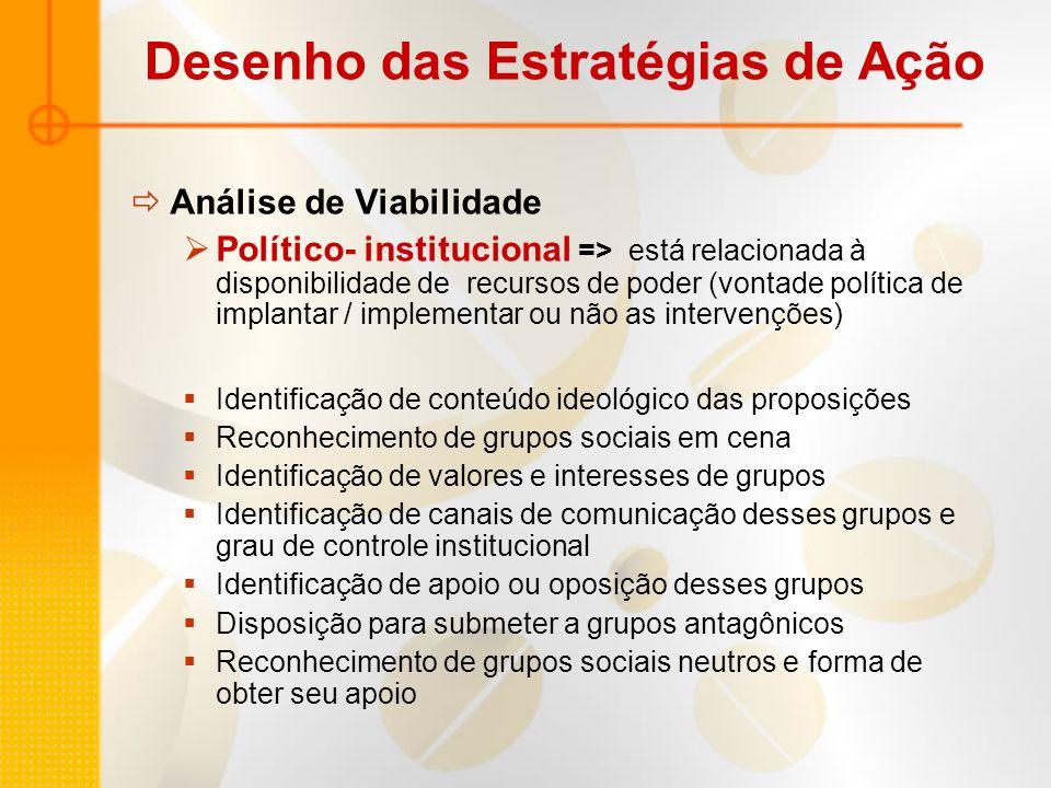 Análise de Viabilidade Político- institucional => está relacionada à disponibilidade de recursos de poder (vontade política de implantar / implementar