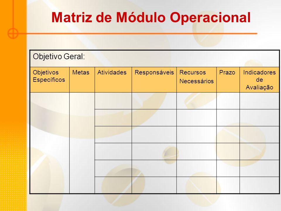 Matriz de Módulo Operacional Objetivo Geral: Objetivos Específicos MetasAtividadesResponsáveisRecursos Necessários PrazoIndicadores de Avaliação