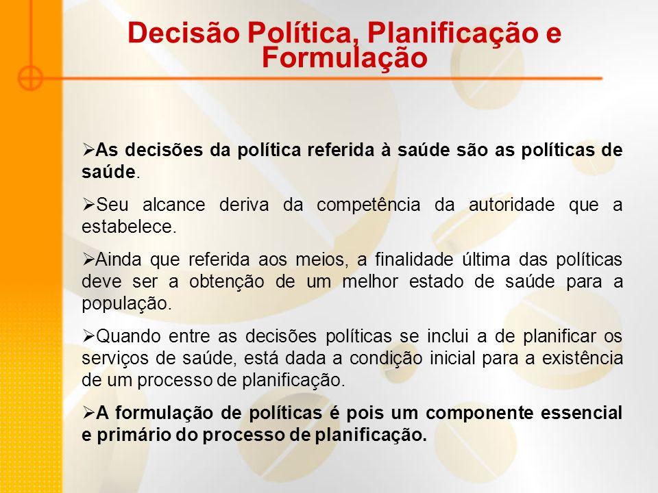 Planejamento é um ato político que define: Para onde ir O que fazer Como fazer O planejamento pode sobrepor os limites da institucionalidade vigente propondo ruptura ou substituição do sistema político.