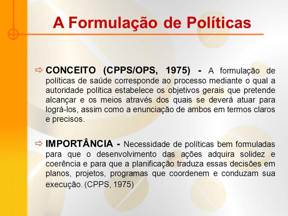 CONCEITO (CPPS/OPS, 1975) - A formulação de políticas de saúde corresponde ao processo mediante o qual a autoridade política estabelece os objetivos g