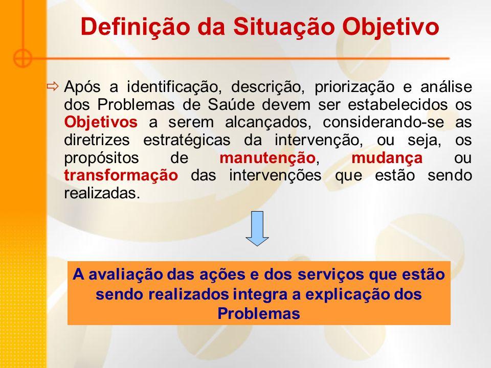 Definição da Situação Objetivo Após a identificação, descrição, priorização e análise dos Problemas de Saúde devem ser estabelecidos os Objetivos a se