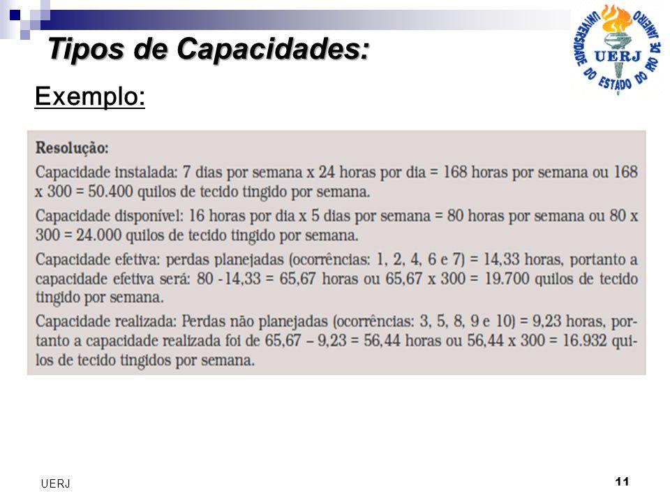11 UERJ Tipos de Capacidades: Exemplo: