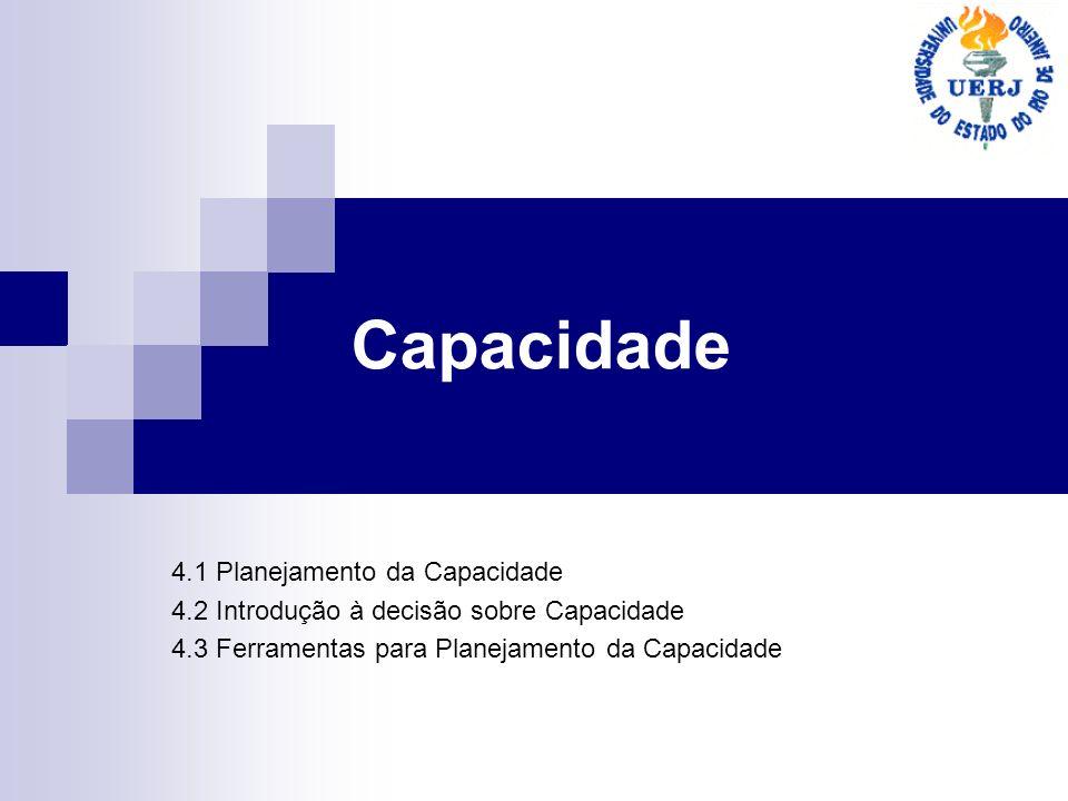 Capacidade 4.1 Planejamento da Capacidade 4.2 Introdução à decisão sobre Capacidade 4.3 Ferramentas para Planejamento da Capacidade