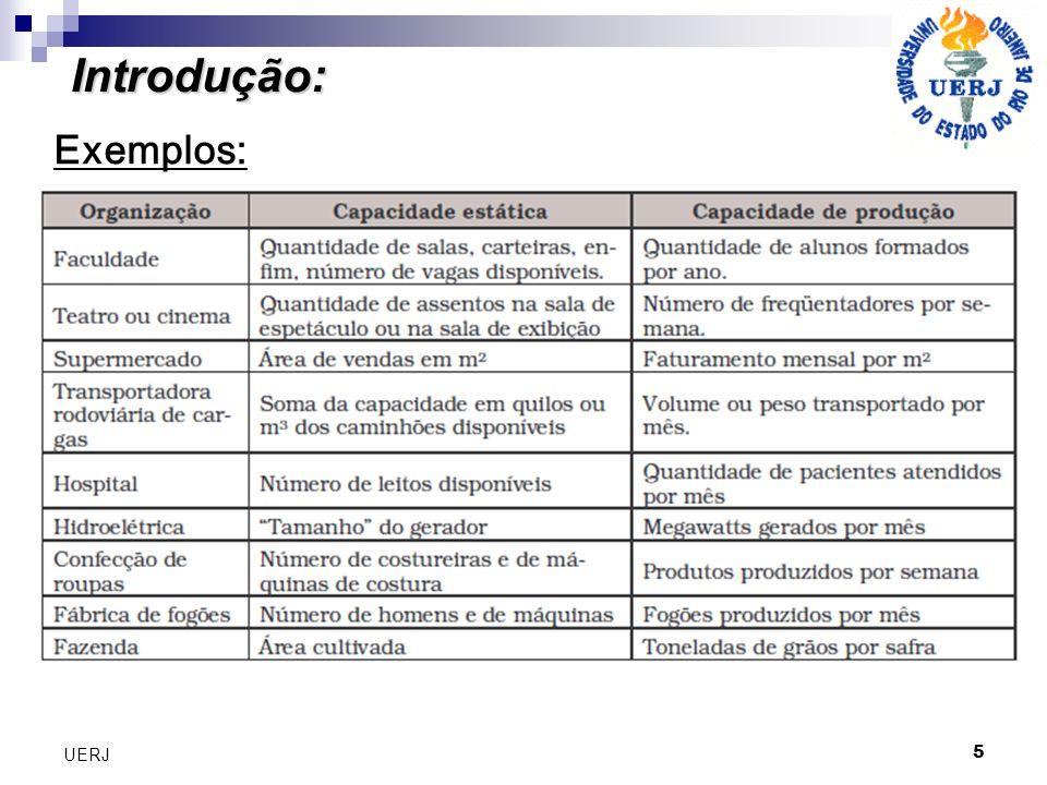5 UERJ Introdução: Exemplos: