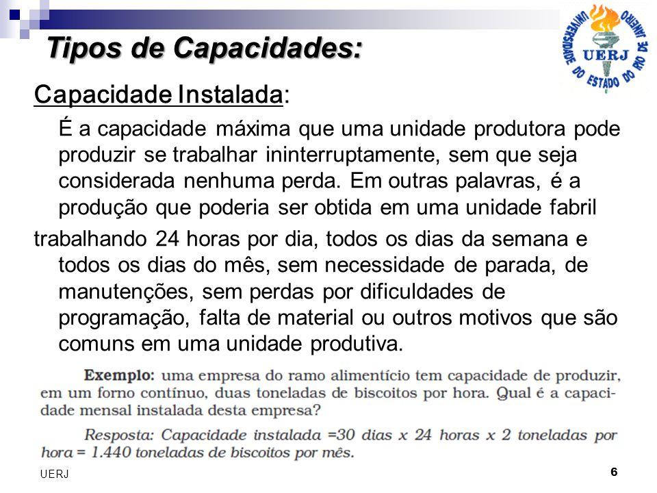 6 UERJ Tipos de Capacidades: Capacidade Instalada: É a capacidade máxima que uma unidade produtora pode produzir se trabalhar ininterruptamente, sem q