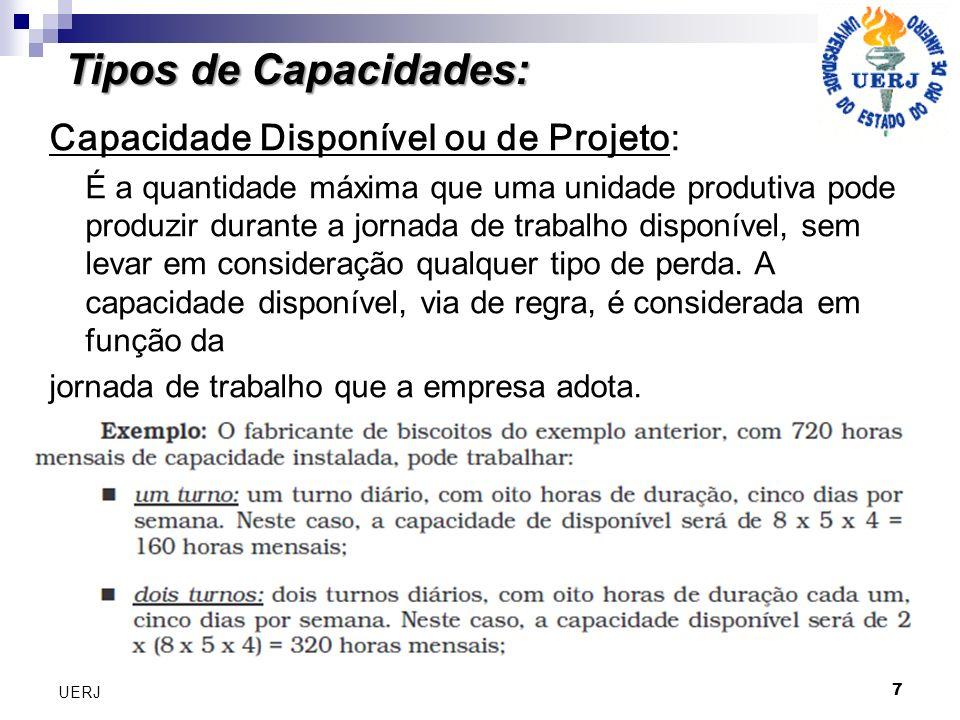 7 UERJ Tipos de Capacidades: Capacidade Disponível ou de Projeto: É a quantidade máxima que uma unidade produtiva pode produzir durante a jornada de t