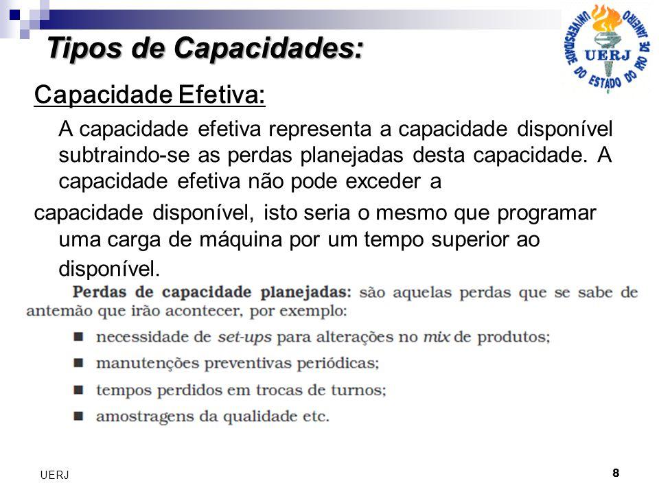8 UERJ Tipos de Capacidades: Capacidade Efetiva: A capacidade efetiva representa a capacidade disponível subtraindo-se as perdas planejadas desta capa