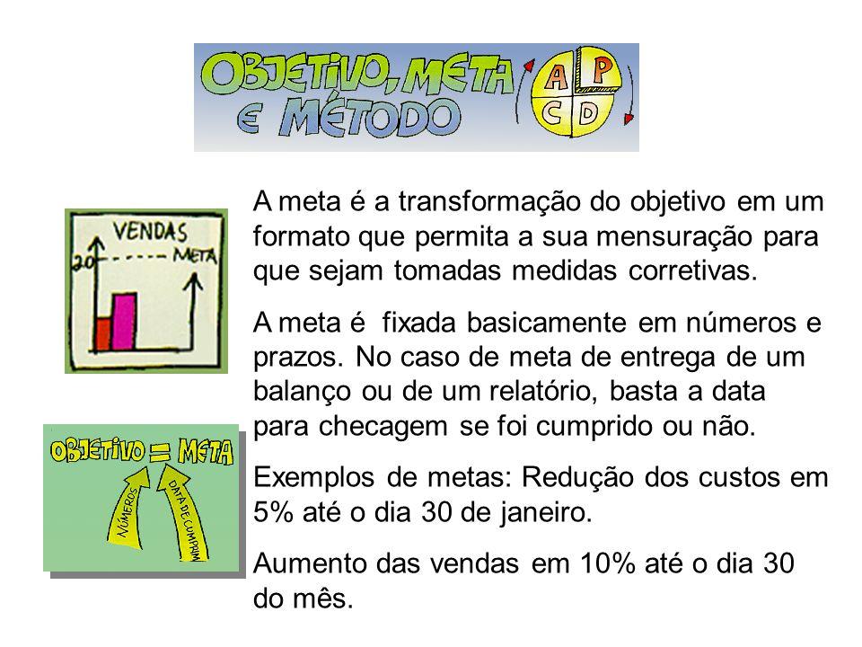 A meta é a transformação do objetivo em um formato que permita a sua mensuração para que sejam tomadas medidas corretivas.