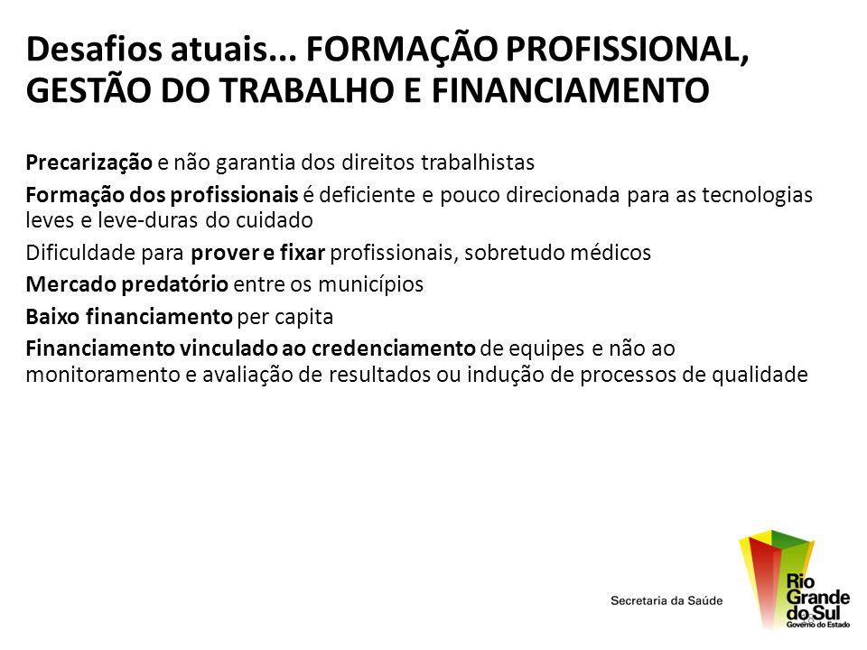 Desafios atuais... FORMAÇÃO PROFISSIONAL, GESTÃO DO TRABALHO E FINANCIAMENTO Precarização e não garantia dos direitos trabalhistas Formação dos profis
