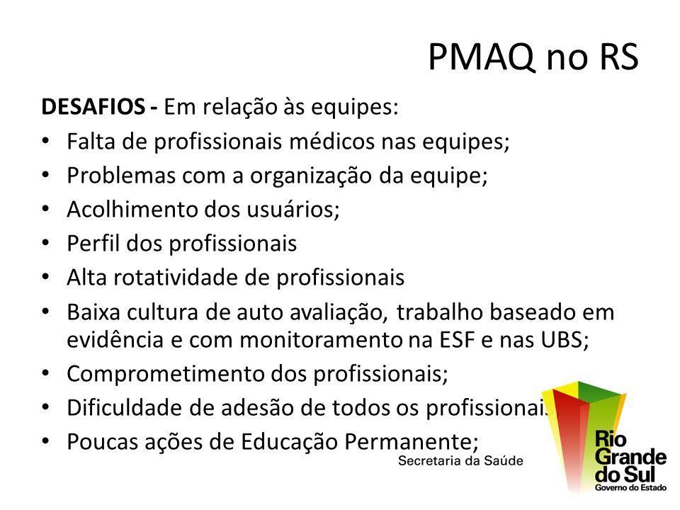 PMAQ no RS DESAFIOS - Em relação às equipes: Falta de profissionais médicos nas equipes; Problemas com a organização da equipe; Acolhimento dos usuári