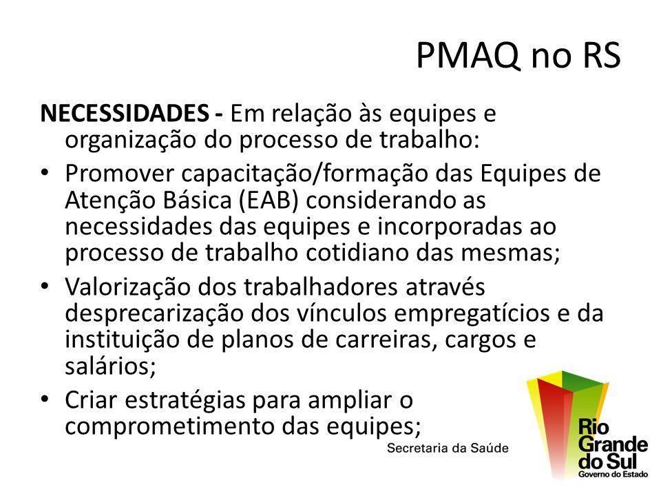 PMAQ no RS NECESSIDADES - Em relação às equipes e organização do processo de trabalho: Promover capacitação/formação das Equipes de Atenção Básica (EA