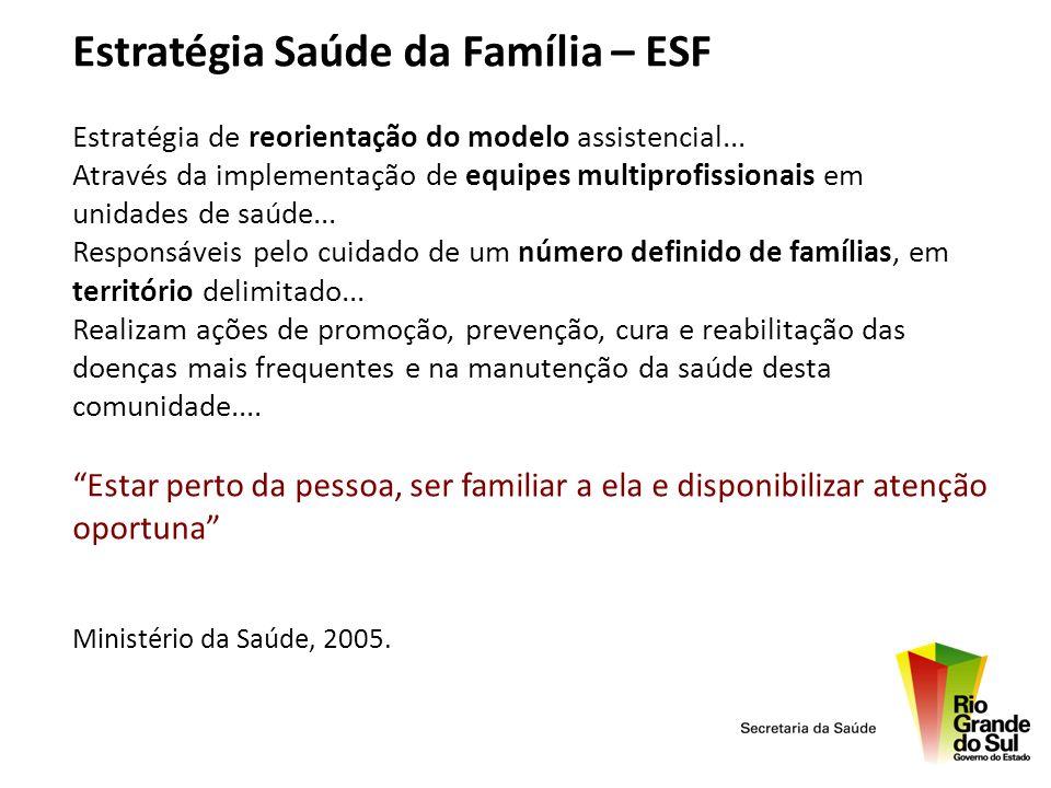 Estratégia Saúde da Família – ESF Estratégia de reorientação do modelo assistencial... Através da implementação de equipes multiprofissionais em unida