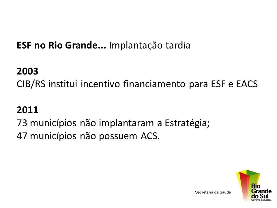 ESF no Rio Grande... Implantação tardia 2003 CIB/RS institui incentivo financiamento para ESF e EACS 2011 73 municípios não implantaram a Estratégia;