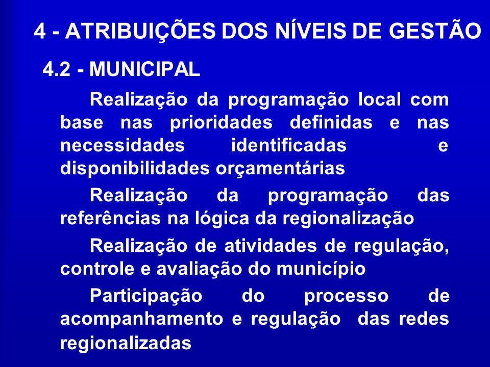 4 - ATRIBUIÇÕES DOS NÍVEIS DE GESTÃO 4.2 - MUNICIPAL Realização da programação local com base nas prioridades definidas e nas necessidades identificad